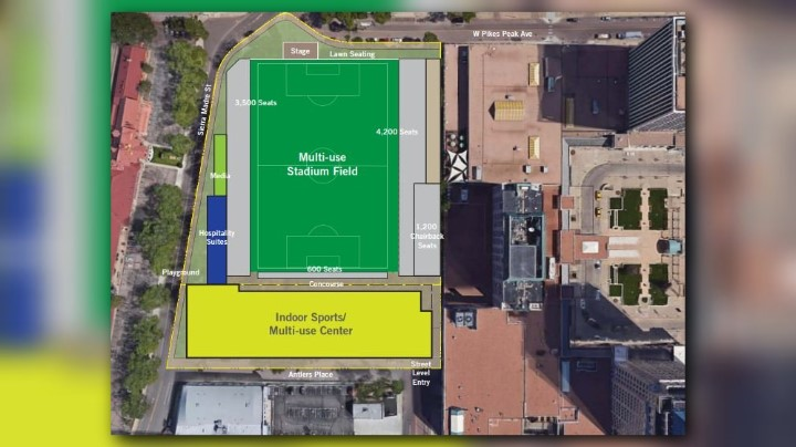 Layout of proposed soccer stadium at Antlers Park for City for Champions project